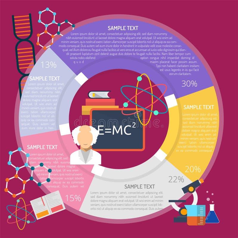 Théorie Infographic illustration de vecteur