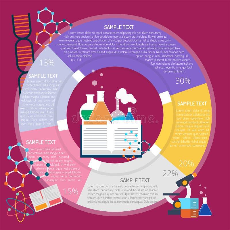 Théorie Infographic de chimie illustration libre de droits