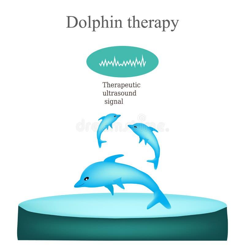 Thérapie de dauphin Illustration de vecteur d'isolement sur le fond blanc illustration stock