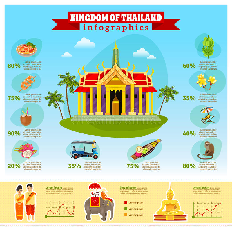 Thailand Infographic With Charts royalty free illustration