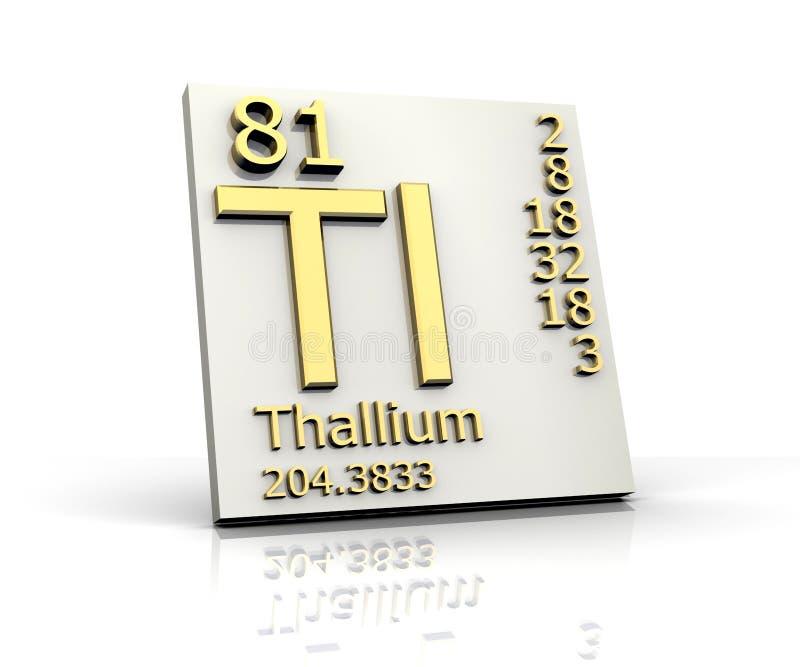 thallium för periodisk tabell för elementdatalista royaltyfri illustrationer