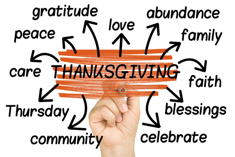Thanksgiving Wordcloud or tagcloud hand highlighting isolated royalty free stock image