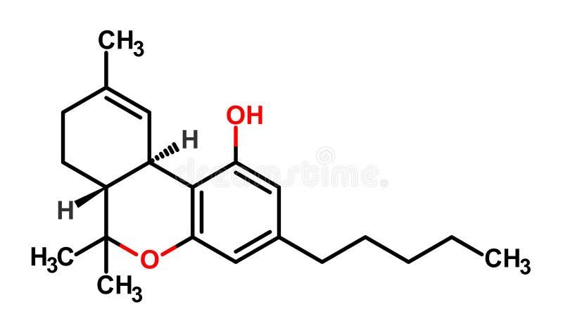 THC formula. Structural formula of Tetrahydrocannabinol (THC), the psychoactive constituent of the cannabis plant vector illustration