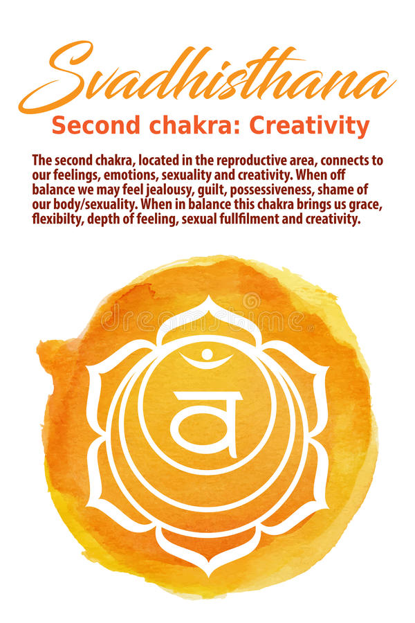 Free The Sacral Chakra Vector Illustration Royalty Free Stock Image - 83822446