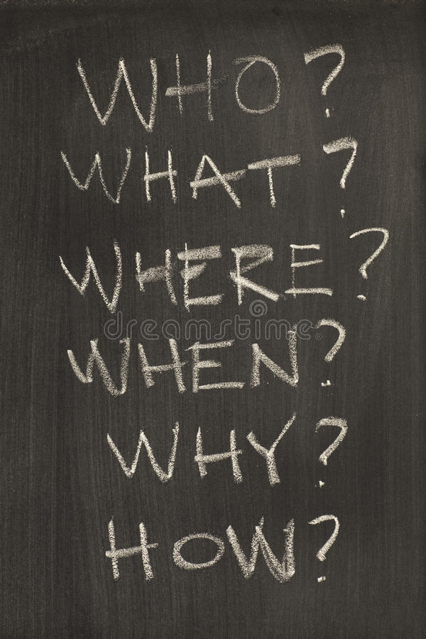Free The Six Most Common Questions On Blackboard Stock Image - 22632201