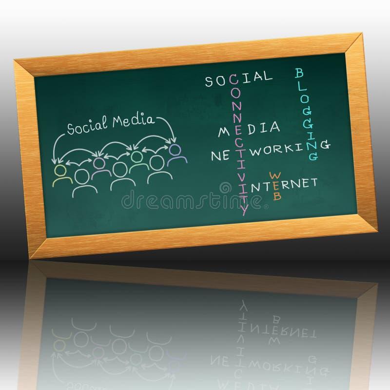 Free The Social Media Crossword On The Blackboard Royalty Free Stock Image - 21090386