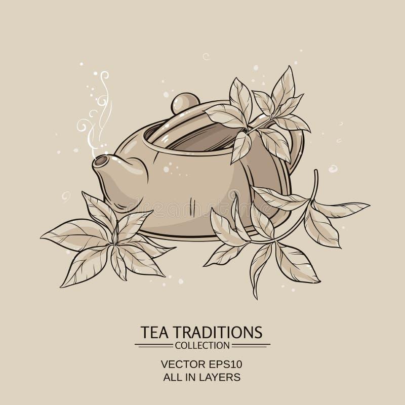 Theepot en groene thee stock illustratie