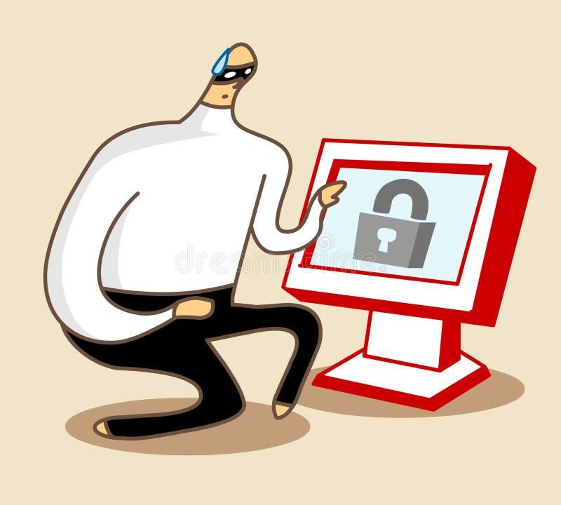 Theft on Locked Computer