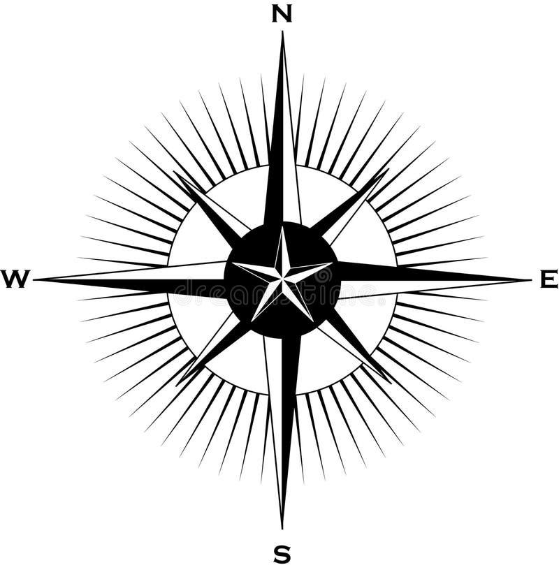 A themed nautically kompas royalty-vrije stock afbeeldingen