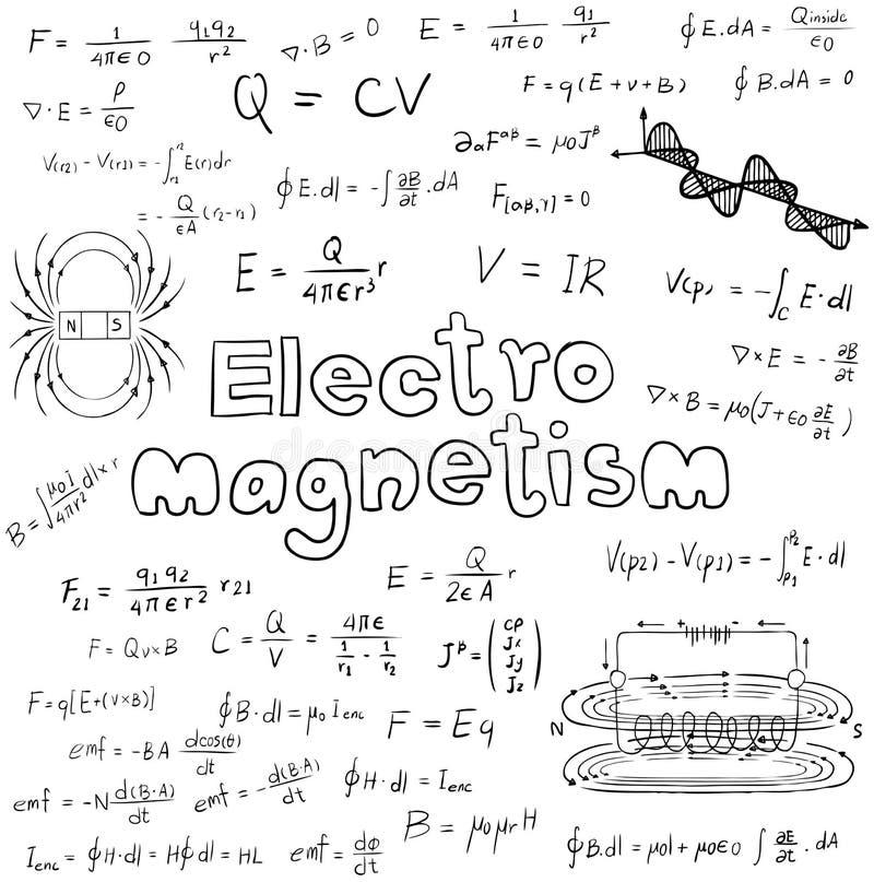 Theorie en de fysica van de elektromagnetisme de elektrische magnetische wet mathem stock illustratie