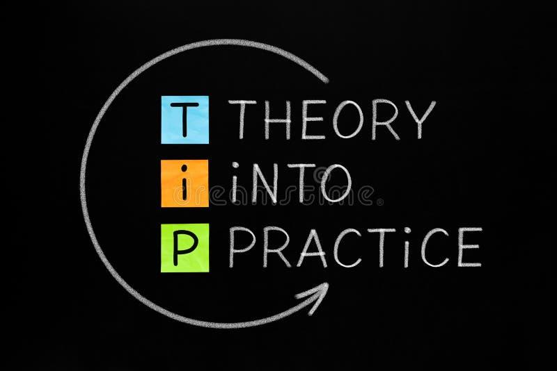String Theorie Beweis