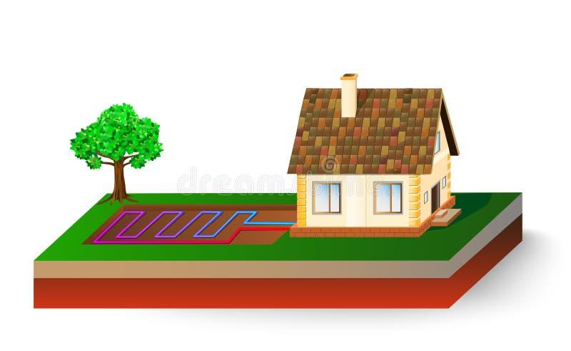 Thermal pump royalty free illustration