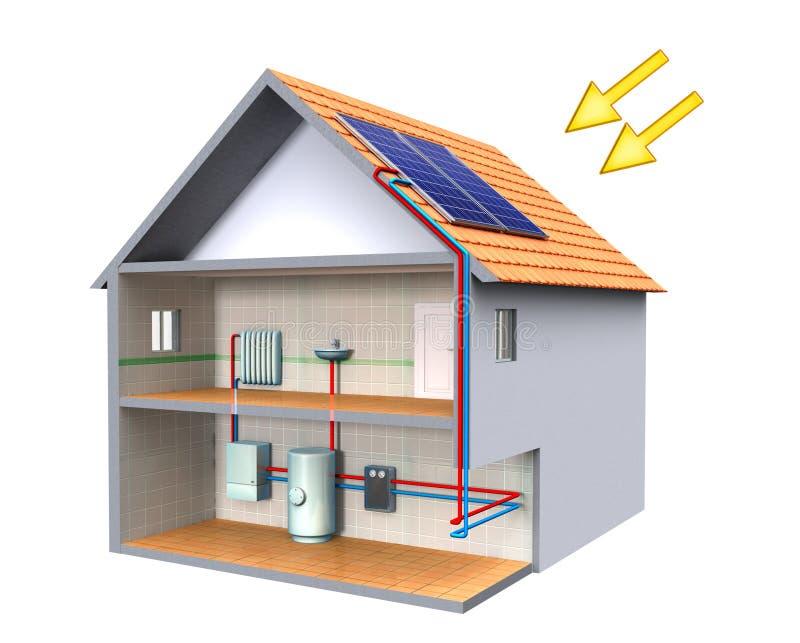 Thermal solar ilustração stock