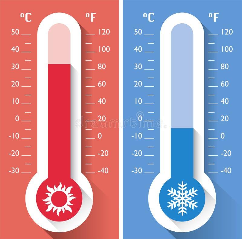 la-temperature