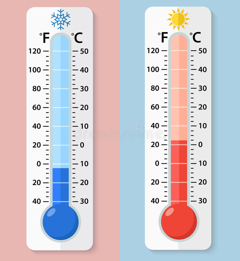 Thermometer Fahrenheit And Celsius For Measuring Heat And ...