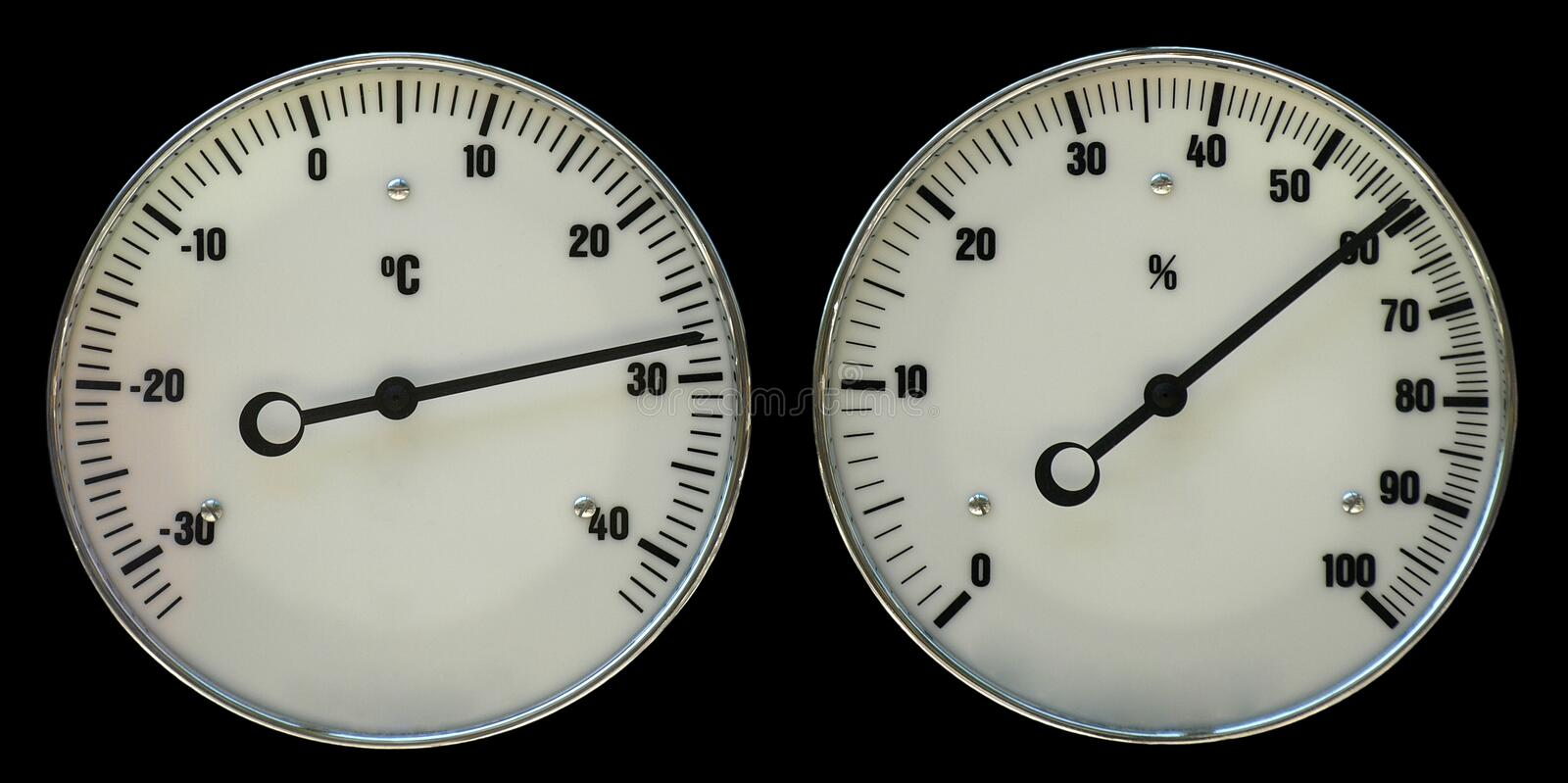 Thermometer and hydrometer stock photos