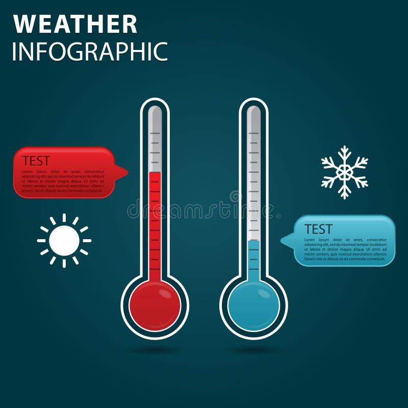 Thermometer mit Skala vektor abbildung