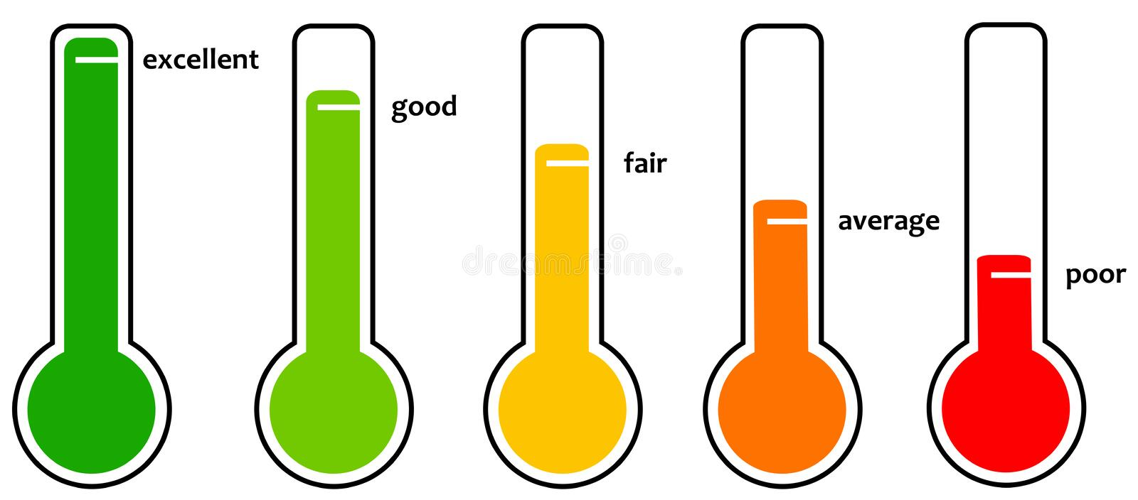 Thermometer scores. Scoring progress in different fields by using thermometer scores stock illustration