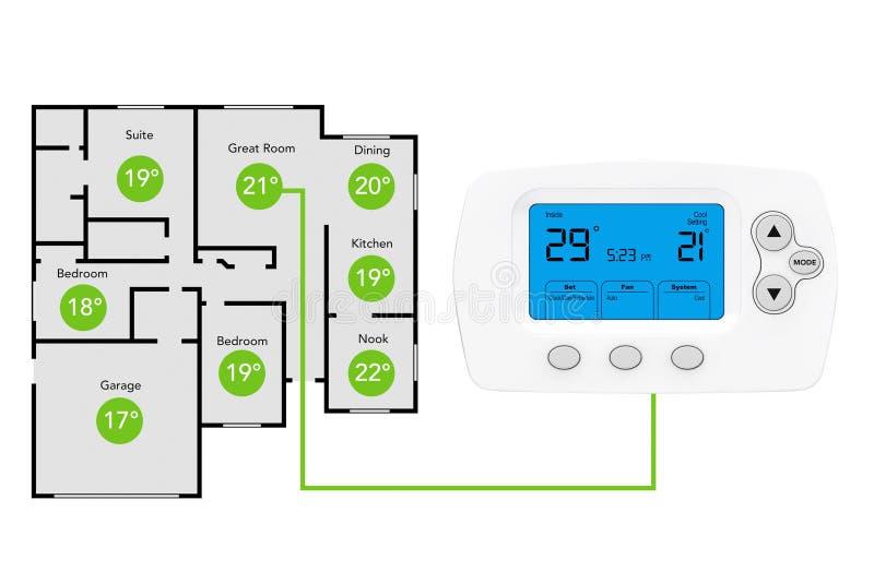 Thermostat et système de contrôle de programmation modernes de climat avec Ho illustration de vecteur