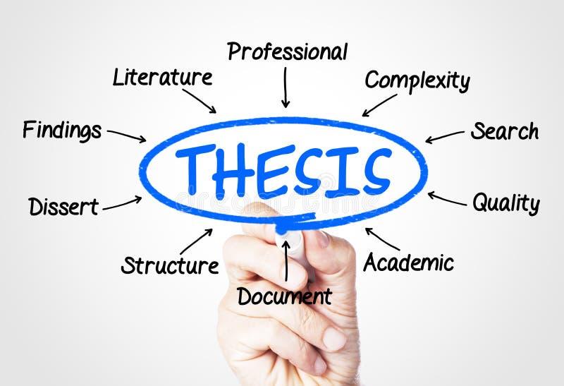 thesis stock afbeeldingen