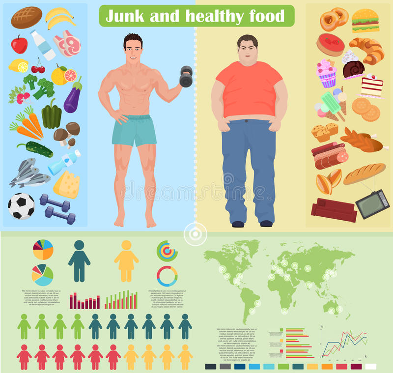 Thin and fat guy man healthy food and lifestyle infographic vector illustration. vector illustration
