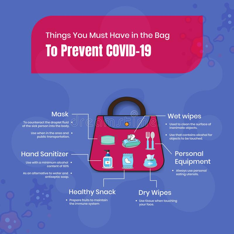 Things You Must Have in the Bag To Prevent COVID-19 royalty free stock images