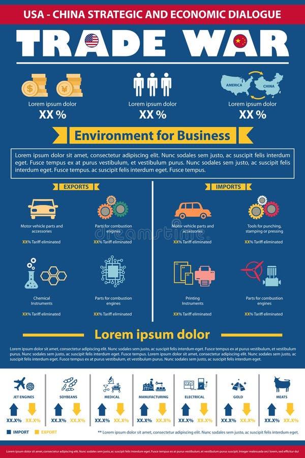 Trade war, USA versus China. America-China tariff business global exchange international. This is trade war, USA versus China infographic design. Vector file vector illustration