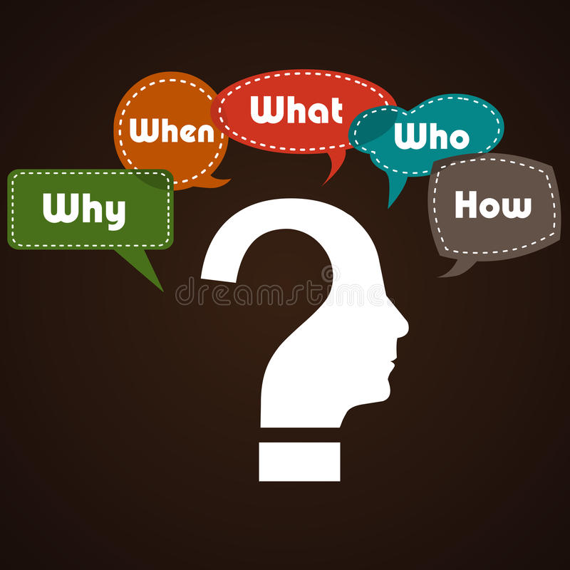 Thinking head question diagram for root cause analysis stock illustration