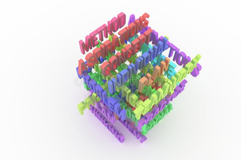 Thinking, Problem, Plan, business conceptual colorful 3D rendered words. Creativity, alphabet, text & title. Thinking, Problem, Plan, business conceptual royalty free illustration