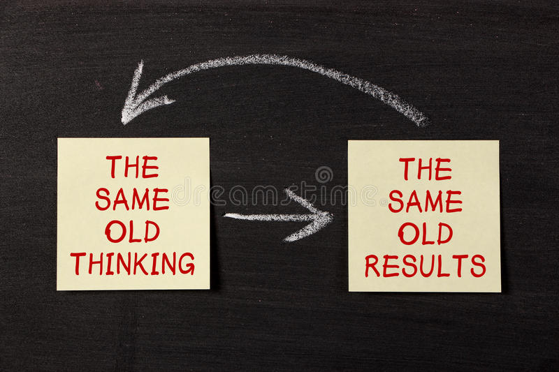 Thinking And Results Mindset royalty free stock photos