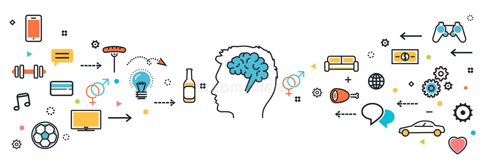 Thought process what man dreams for website blog banner stock illustration