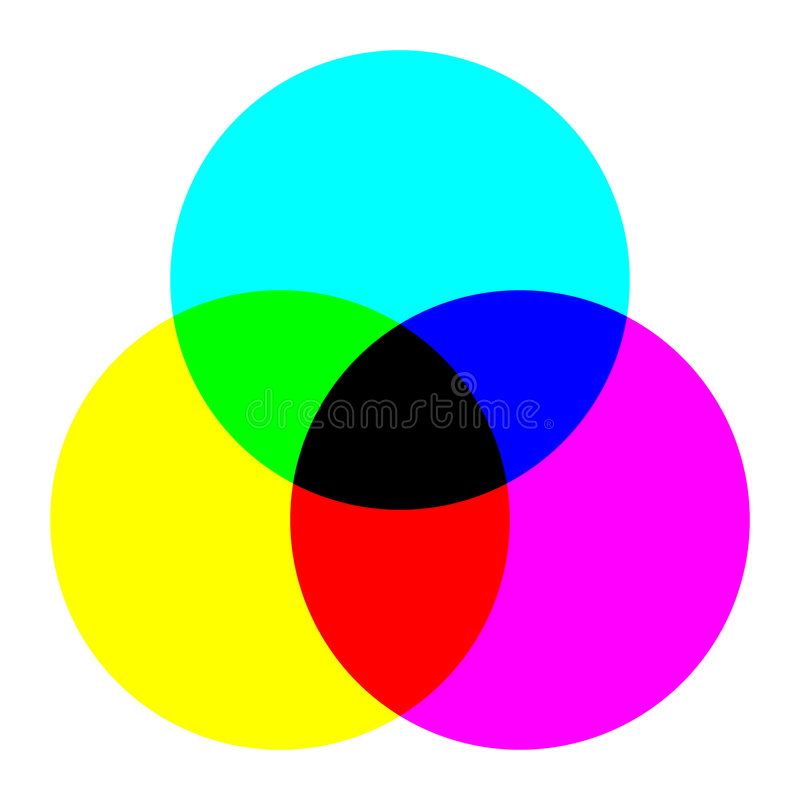 Download Three Color Wheel stock illustration. Illustration of pattern - 2545226