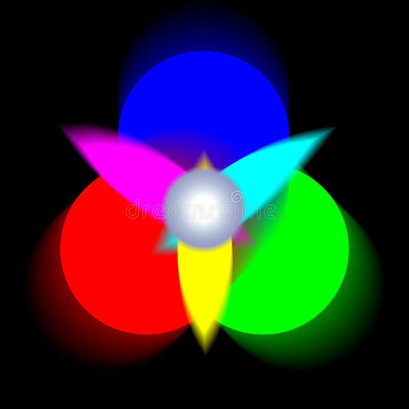 Three Colour circles of light. An image showing three colour circles with grading colours mixing in the areas around them and blur effects in the background stock illustration