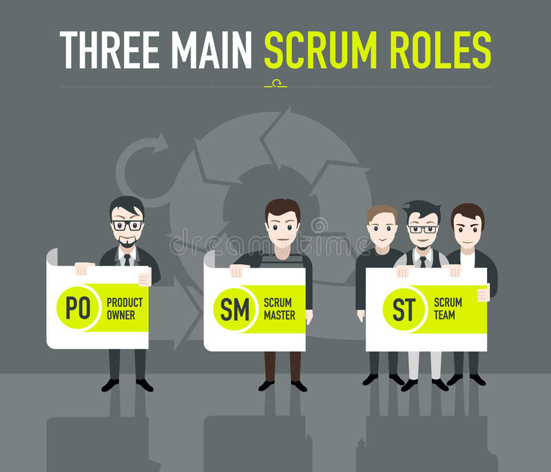 Three main scum roles. On grey background stock illustration