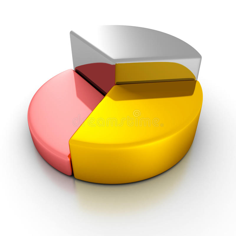 Three Parts Business Pie Graph On White Background Royalty Free Stock Image