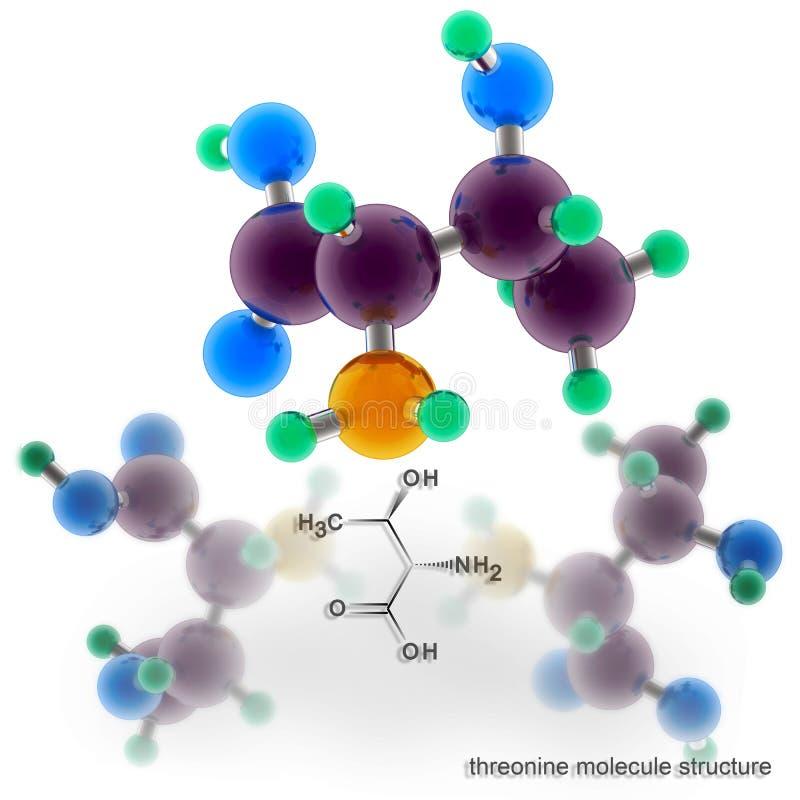 Threonine moleculestructuur royalty-vrije illustratie