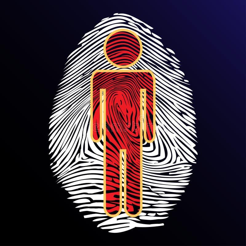 Thumbprint identity