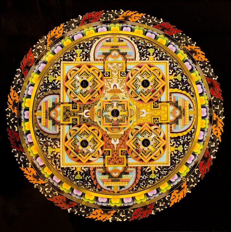 tibetan buddhism temple city pattern stock image image of