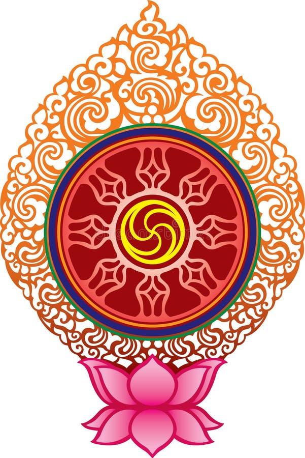 Download Tibetan Buddhism Wheel-turner Stock Vector - Image: 25397834