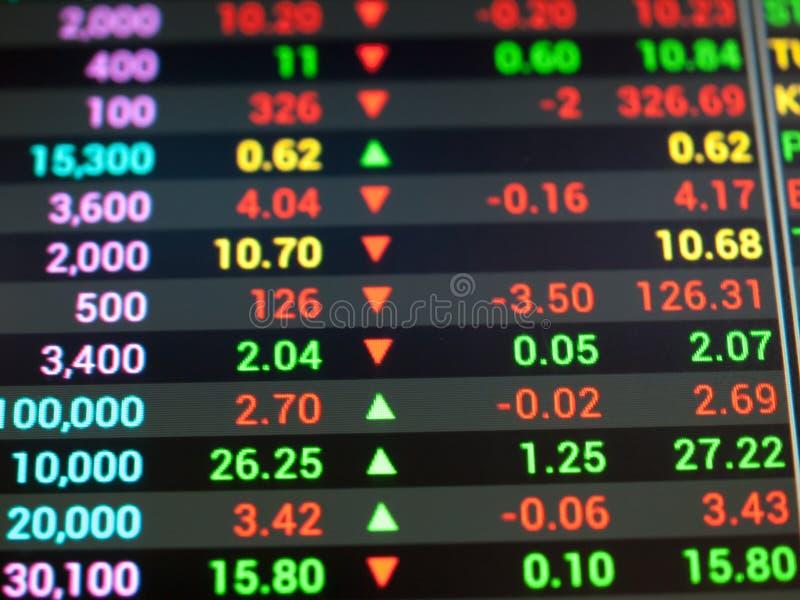 Ticker de marché boursier images stock