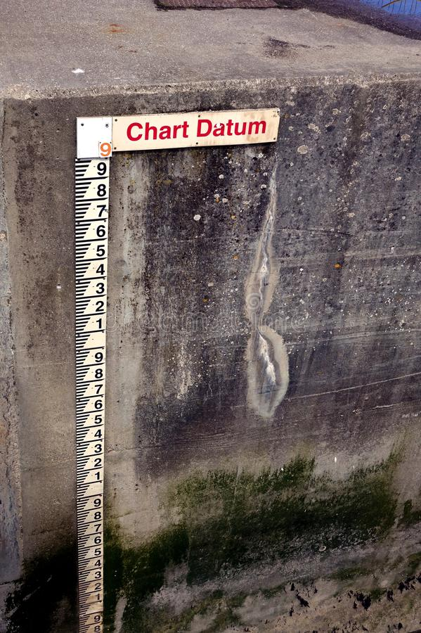 Tide gauge or tide staff on a harbour wall, showing chart datum, used by boats to determine water depth.  royalty free stock photography