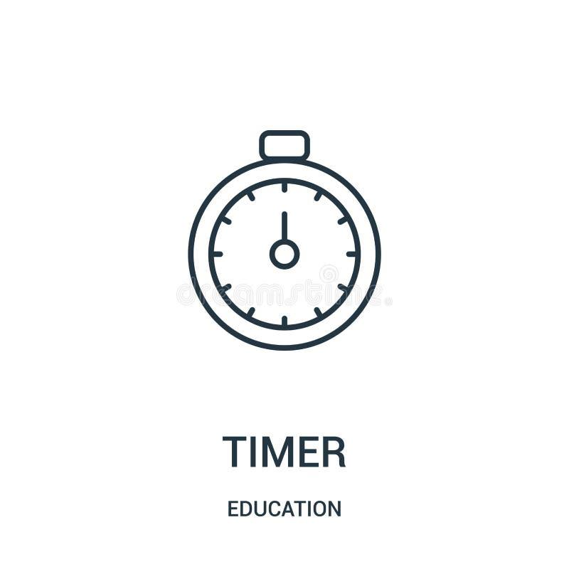 tidmätaresymbolsvektor från utbildningssamling Tunn linje illustration f?r vektor f?r tidm?tare?versiktssymbol vektor illustrationer