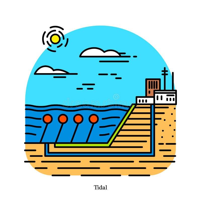 Tidvattens- kraftverk Form av vattenkraft som konverterar energin erh?llande fr?n tidvatten in i elektricitet Kraftstation eller stock illustrationer