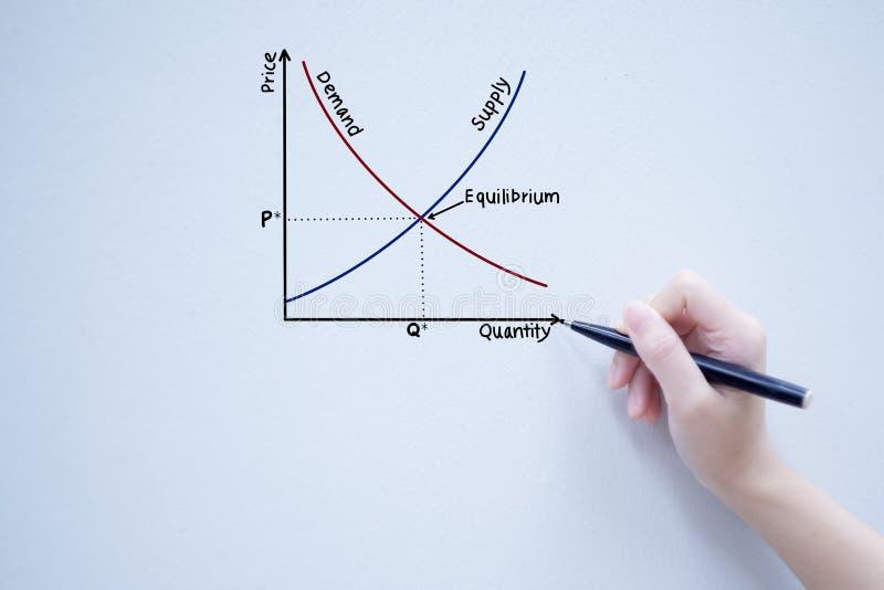 Tief der Nachfrage- und Angebottheoriehandschrift auf whiteboard lizenzfreie stockbilder