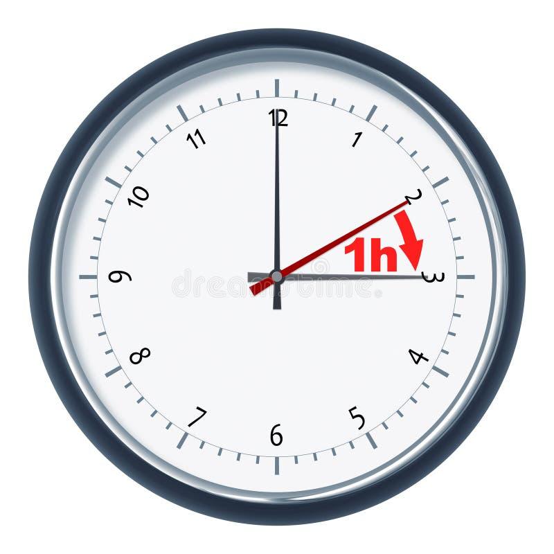 Tiempo de ahorro de hora solar stock de ilustración