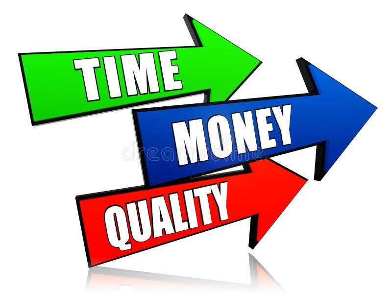 Tiempo, dinero, calidad en flechas stock de ilustración