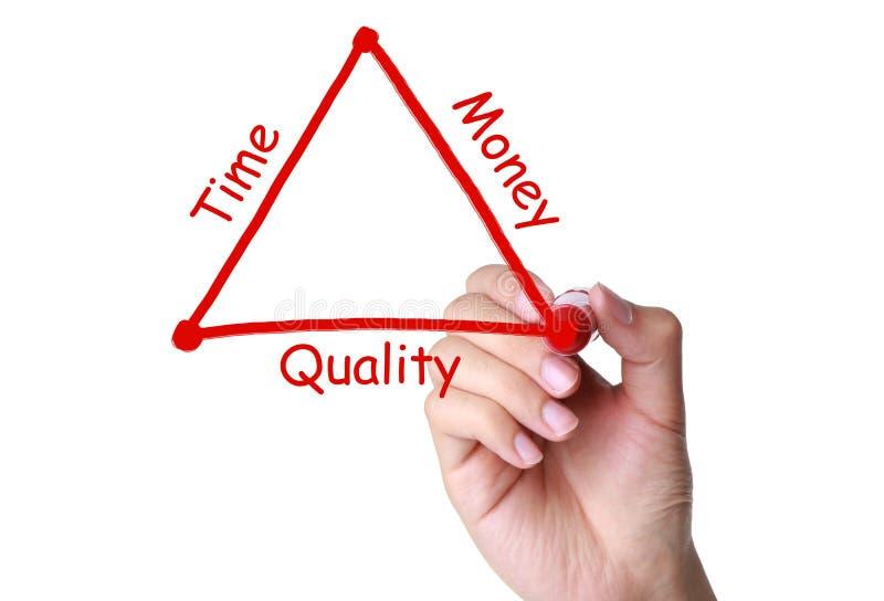 Tiempo, dinero y concepto de la balanza de la calidad imagenes de archivo