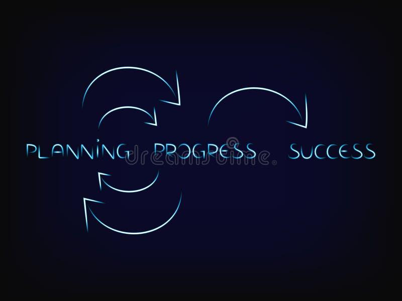 Tiempos múltiples de la planificación y del progreso hasta éxito libre illustration