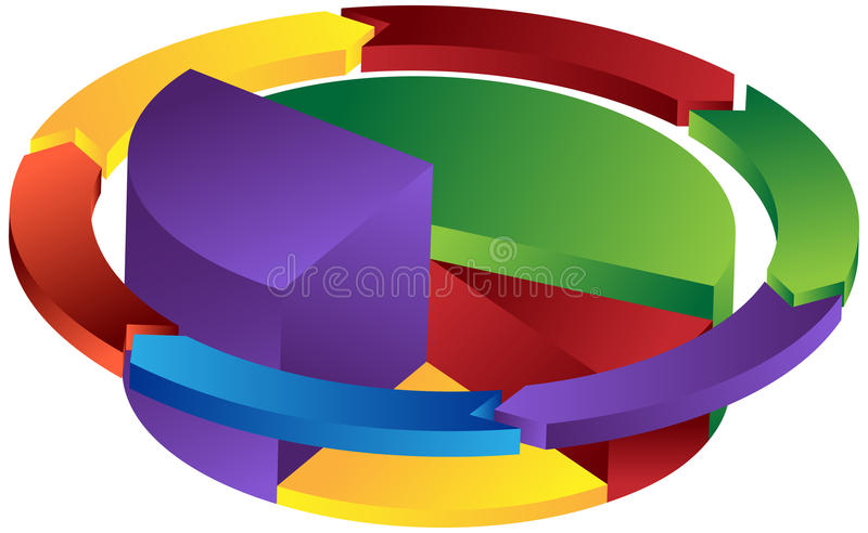 Tiered Chart Process. 3D Pie Chart diagram with process flow stock illustration