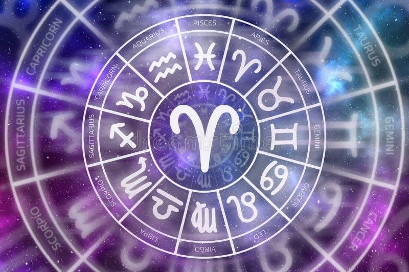 Tierkreis-Widdersymbol nach innen des Horoskopkreises stock abbildung